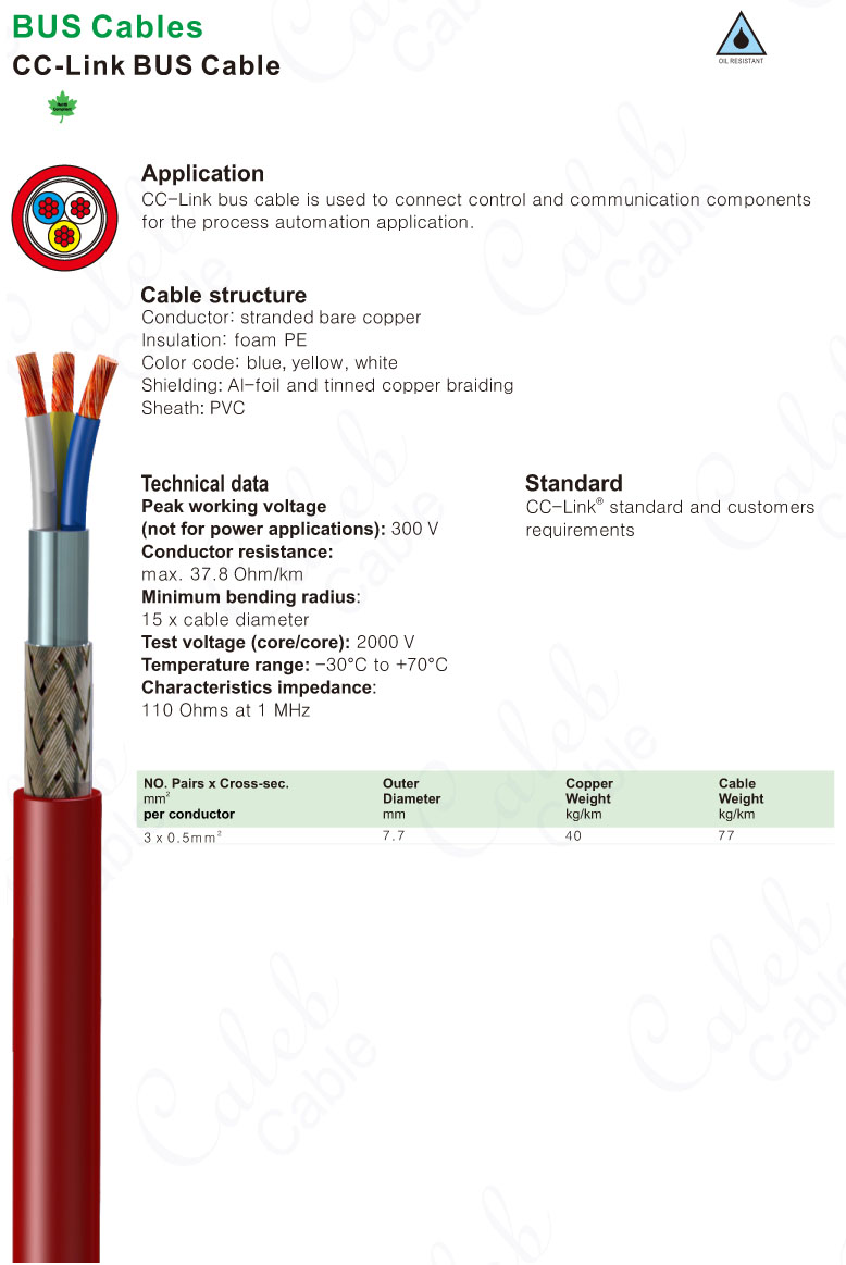 CC-Link BUS Cable