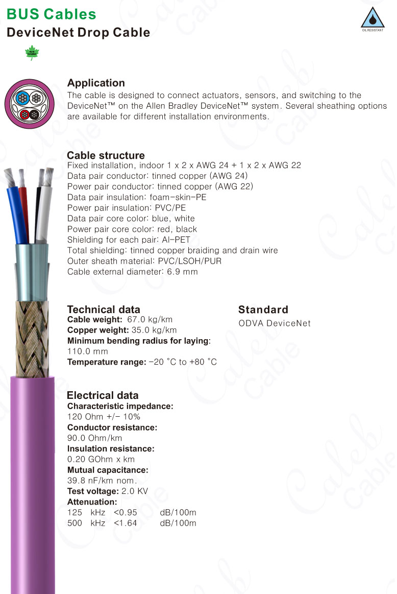 DeviceNet Drop Cable
